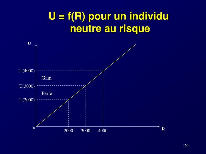 U = f(R) pour un individu