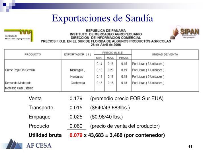 Exportaciones de Sandía