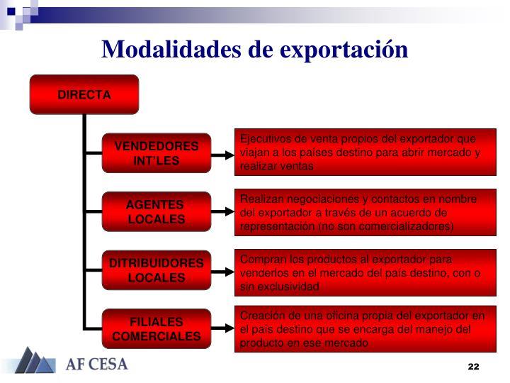 Modalidades de exportación