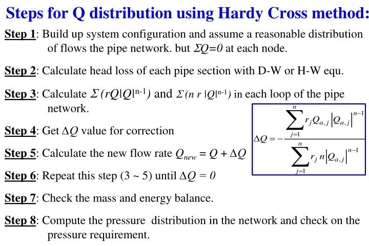 pipe network analysis using hardy-cross method pdf