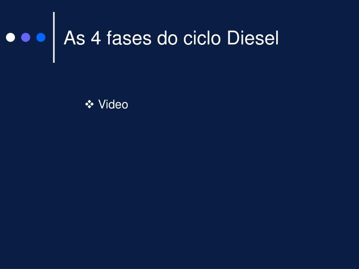 As 4 fases do ciclo Diesel