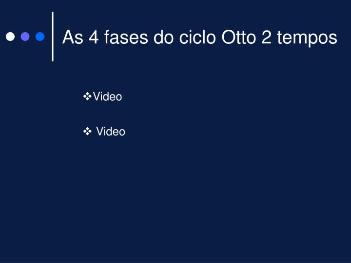As 4 fases do ciclo Otto 2 tempos