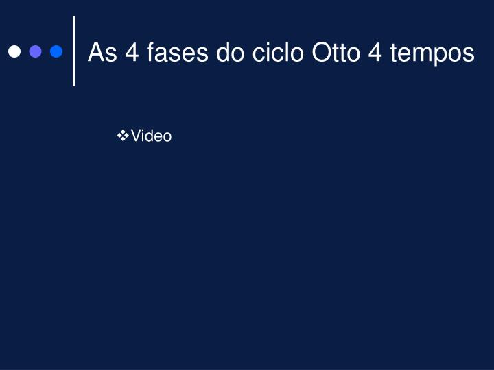 As 4 fases do ciclo Otto 4 tempos