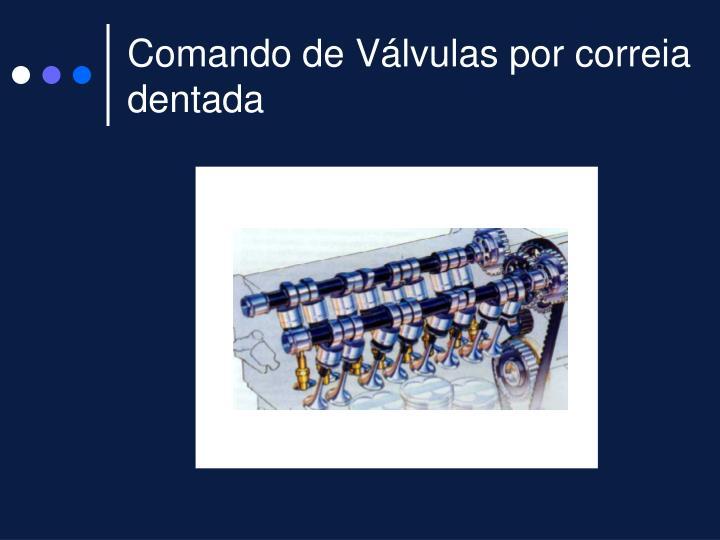 Comando de Válvulas por correia dentada