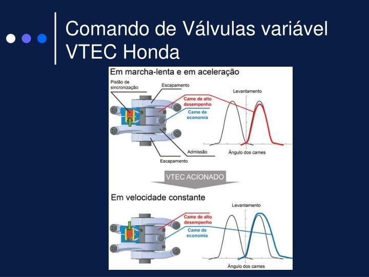 Comando de Válvulas variável