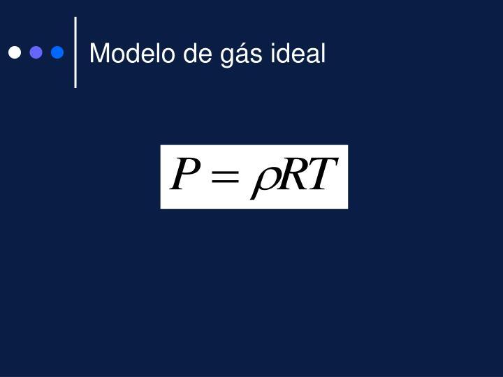 Modelo de gás ideal