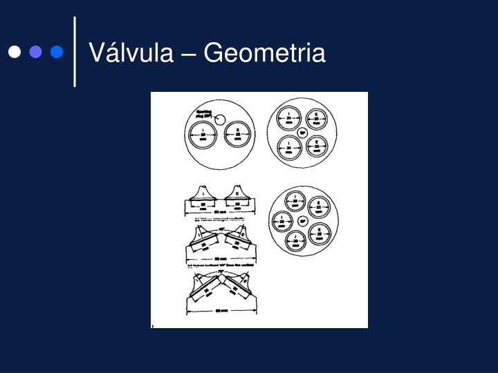 Válvula – Geometria