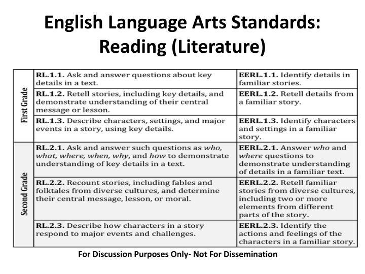 English Language Arts Standards: Reading (Literature)