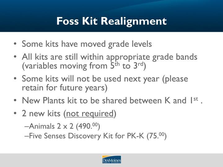 Foss Kit Realignment