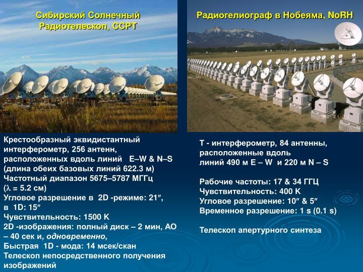 Сибирский Солнечный Радиотелескоп