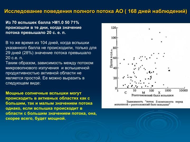 Исследование поведения полного потока АО ( 168 дней наблюдений)
