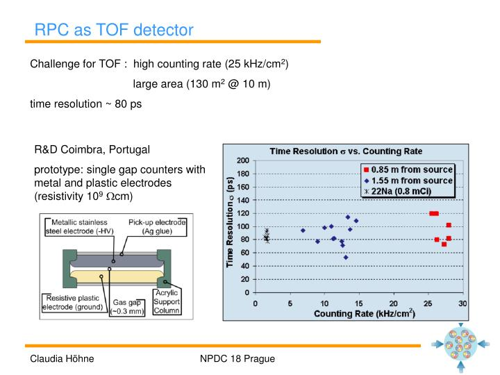 RPC as TOF detector