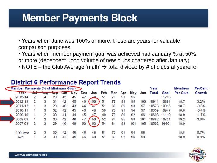 Member Payments Block