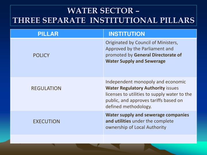 WATER SECTOR –
