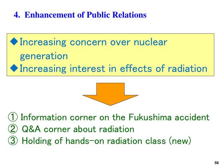 4.Enhancement of Public Relations