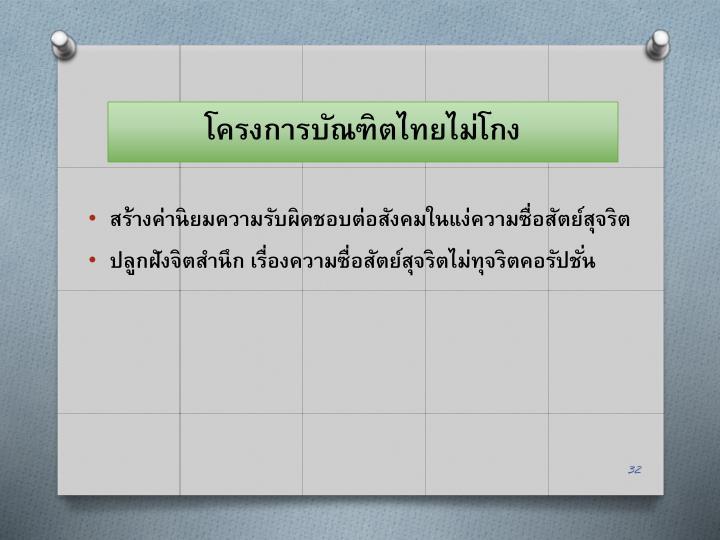 โครงการบัณฑิตไทยไม่โกง