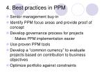 4 best practices in ppm