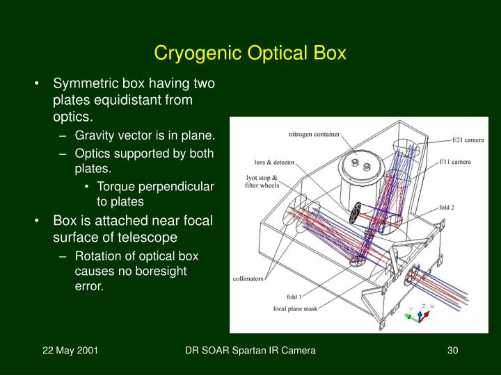 Cryogenic Optical Box