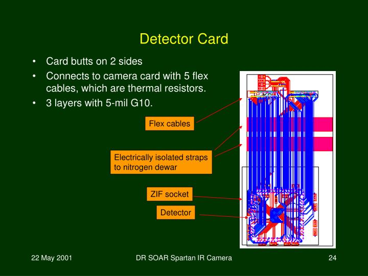 Detector Card
