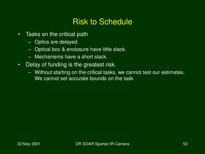 Risk to Schedule
