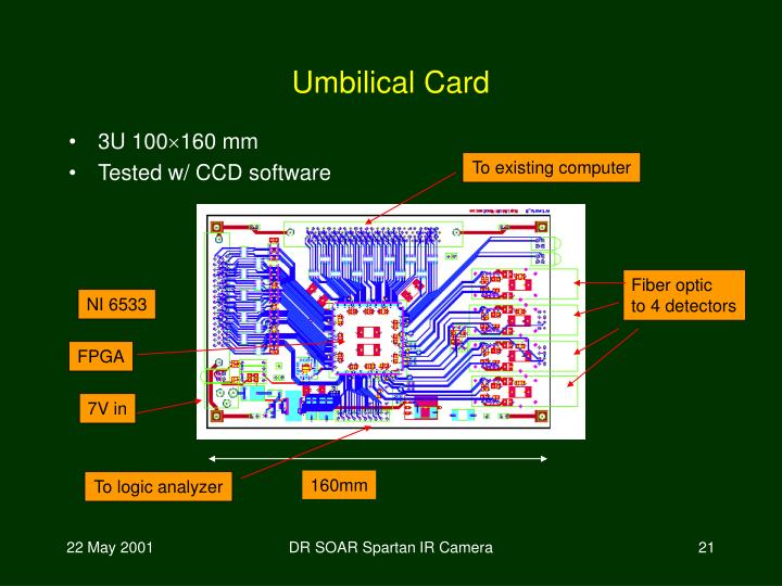 Umbilical Card
