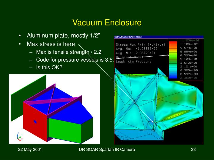Vacuum Enclosure