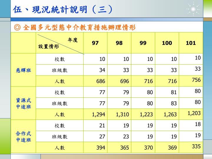 伍、現況統計說明(三)