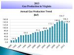 2013 gas production in virginia