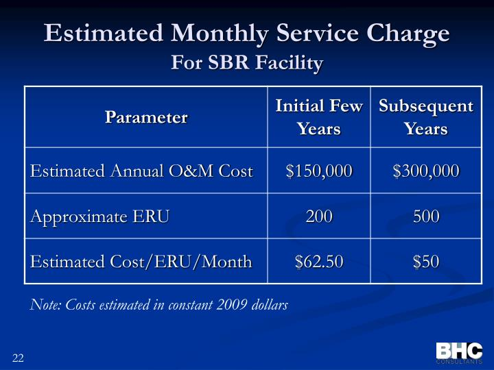 Estimated Monthly Service Charge