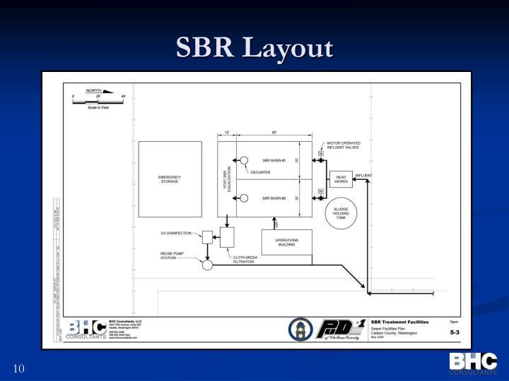 SBR Layout