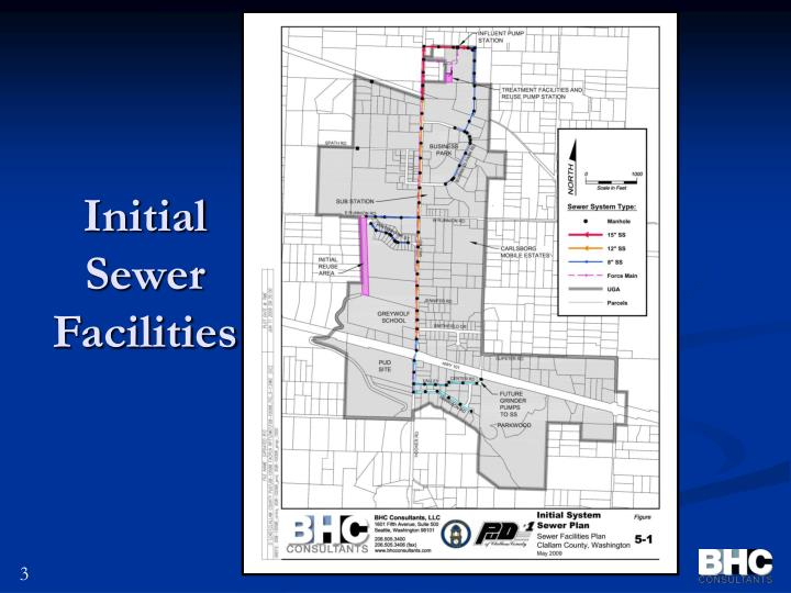 Initial Sewer Facilities