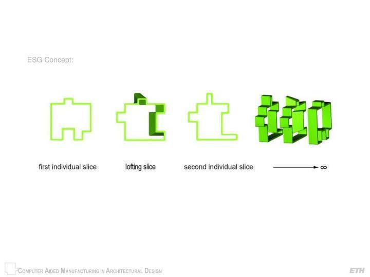 ESG Concept: