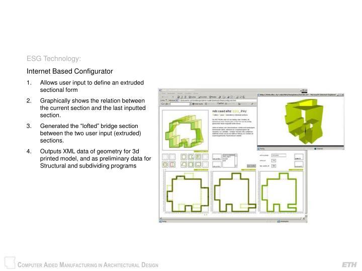 ESG Technology: