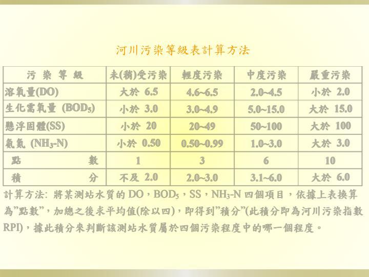 河川污染等級表計算方法