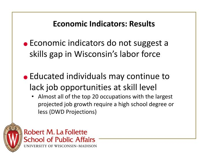 Economic Indicators: Results