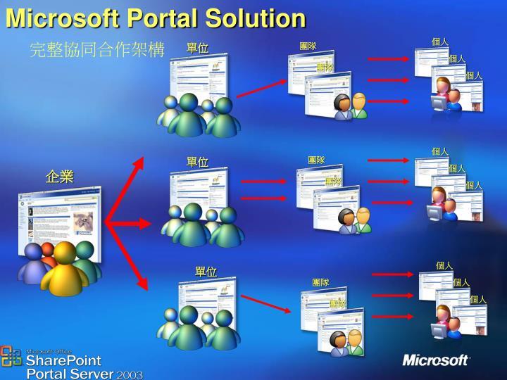 Microsoft Portal Solution 