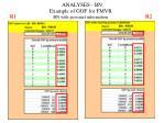 analyses bn2