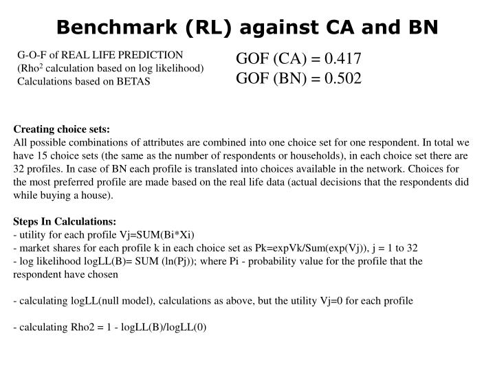 Benchmark (RL) against CA and BN