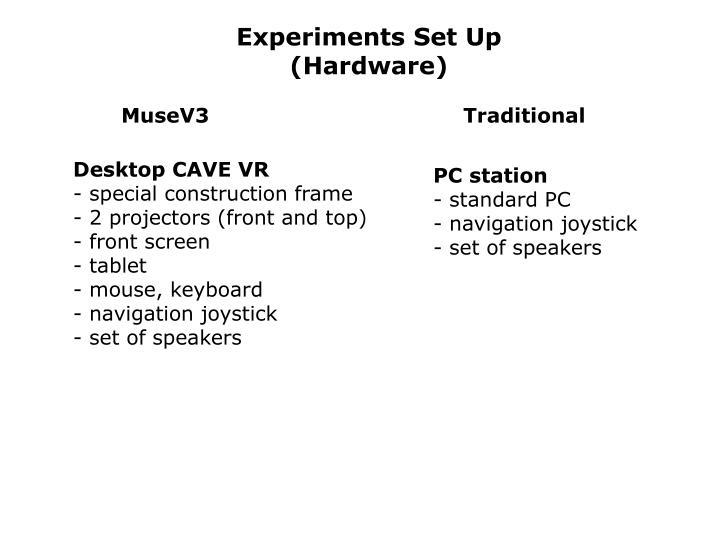 Experiments Set Up (Hardware)
