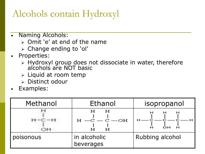 Alcohols contain Hydroxyl
