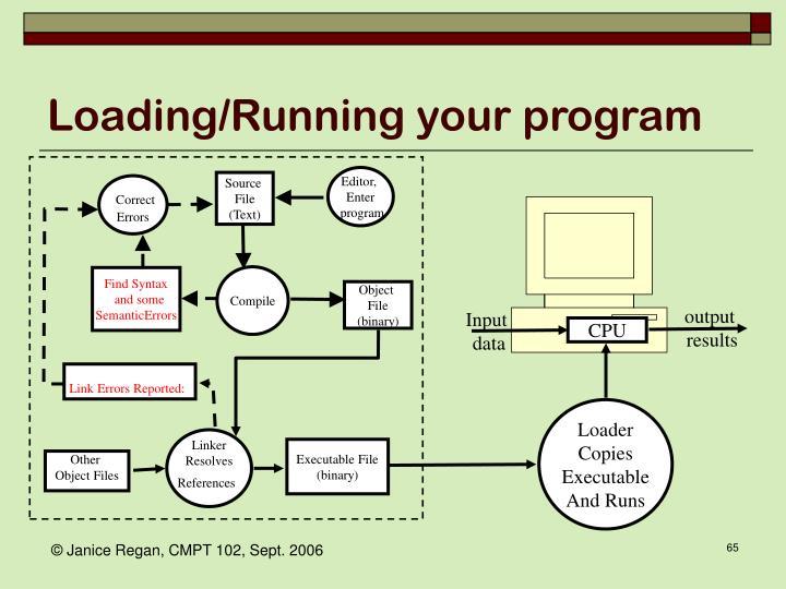 Loading/Running your program
