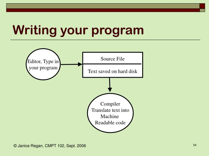Writing your program