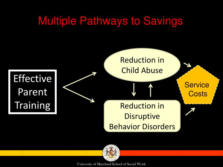 Multiple Pathways to Savings