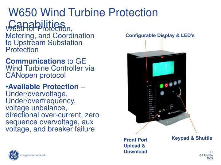 W650 Wind Turbine Protection Capabilities