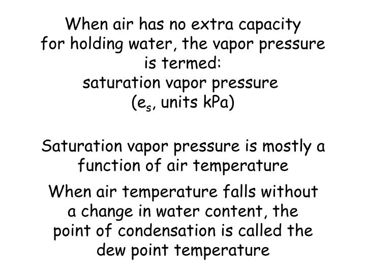 When air has no extra capacity