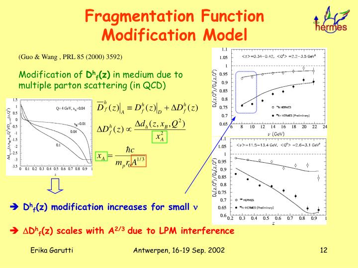 Fragmentation Function Modification Model