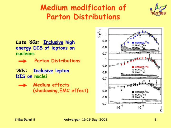 Medium modification of parton distributions