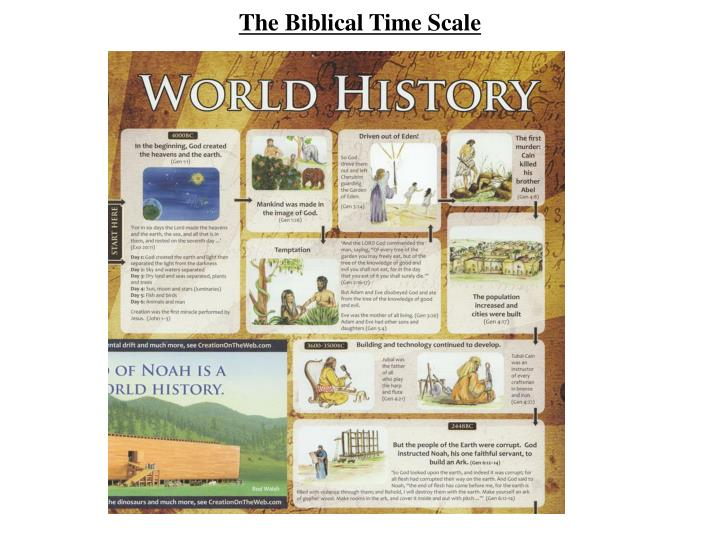 The Biblical Time Scale