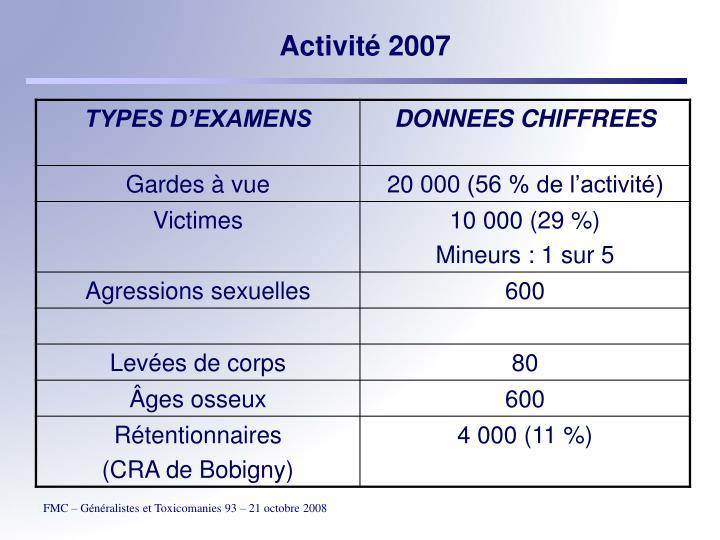 Activité 2007