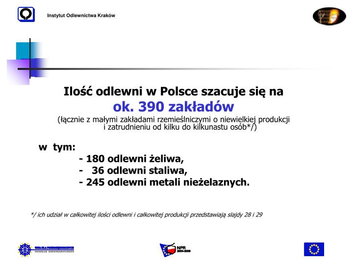 Ilość odlewni w Polsce szacuje się na